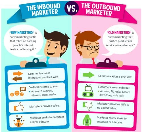 Inbound-Marketing-vs.-Outbound-Marketing